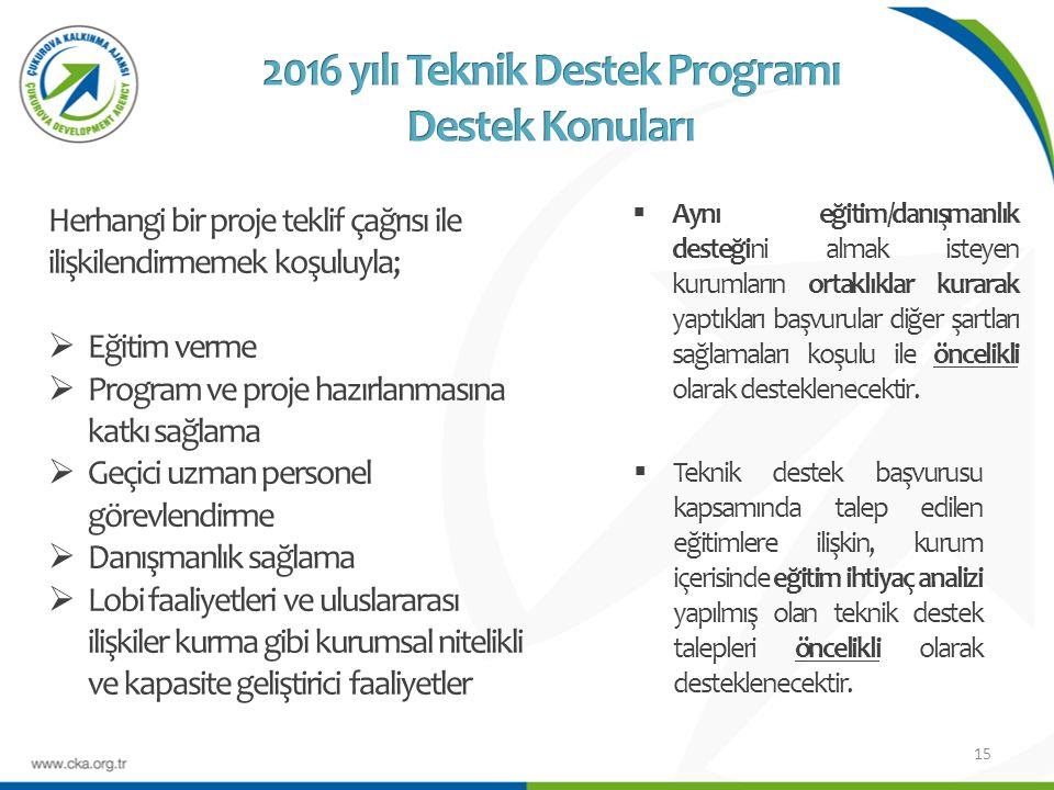 Herhangi bir proje teklif çağrısı ile ilişkilendirmemek koşuluyla;  Eğitim verme  Program ve proje hazırlanmasına katkı sağlama  Geçici uzman personel görevlendirme  Danışmanlık sağlama  Lobi faaliyetleri ve uluslararası ilişkiler kurma gibi kurumsal nitelikli ve kapasite geliştirici faaliyetler 15  Aynı eğitim/danışmanlık desteğini almak isteyen kurumların ortaklıklar kurarak yaptıkları başvurular diğer şartları sağlamaları koşulu ile öncelikli olarak desteklenecektir.