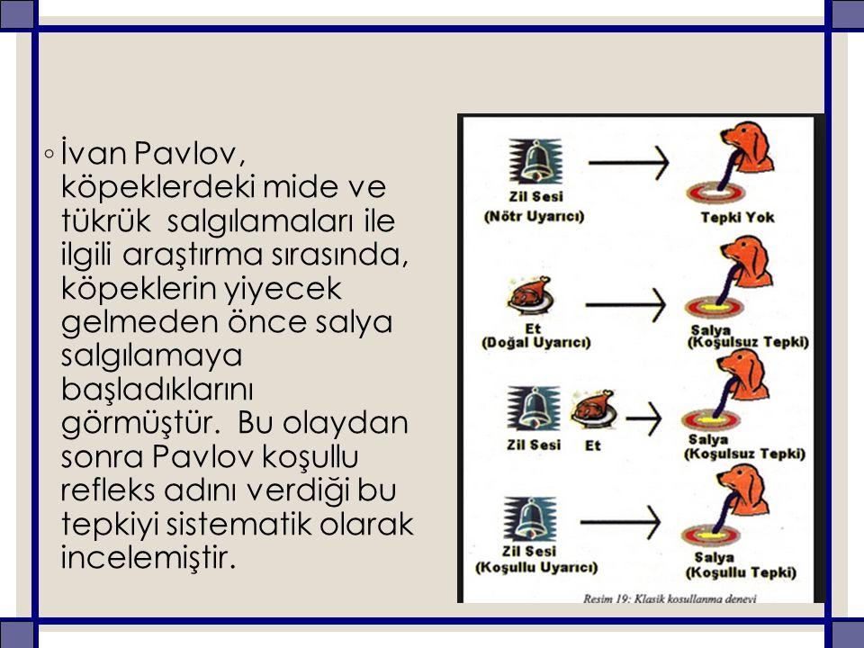 ◦ İvan Pavlov, köpeklerdeki mide ve tükrük salgılamaları ile ilgili araştırma sırasında, köpeklerin yiyecek gelmeden önce salya salgılamaya başladıklarını görmüştür.