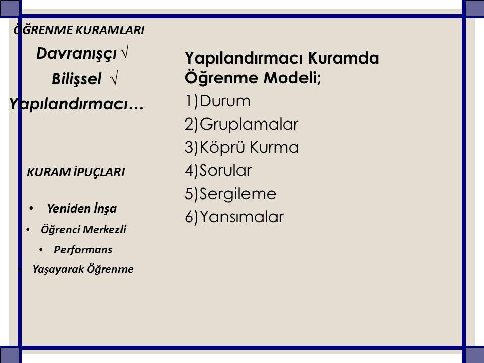Yapılandırmacı Kuramda Öğrenme Modeli; 1)Durum 2)Gruplamalar 3)Köprü Kurma 4)Sorular 5)Sergileme 6)Yansımalar Yaşayarak Öğrenme Performans Davranışçı Bilişsel Yapılandırmacı… ÖĞRENME KURAMLARI KURAM İPUÇLARI √ √ Yeniden İnşa Öğrenci Merkezli