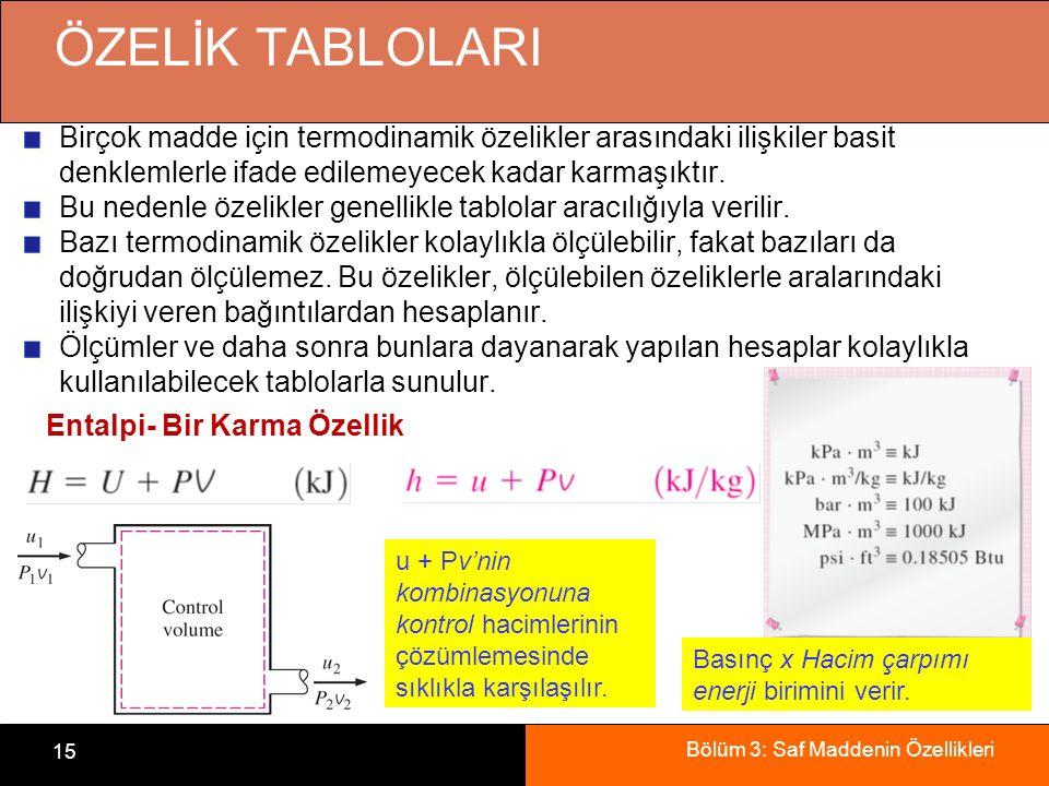 Bölüm 3: Saf Maddenin Özellikleri 15 ÖZELİK TABLOLARI Birçok madde için termodinamik özelikler arasındaki ilişkiler basit denklemlerle ifade edilemeye