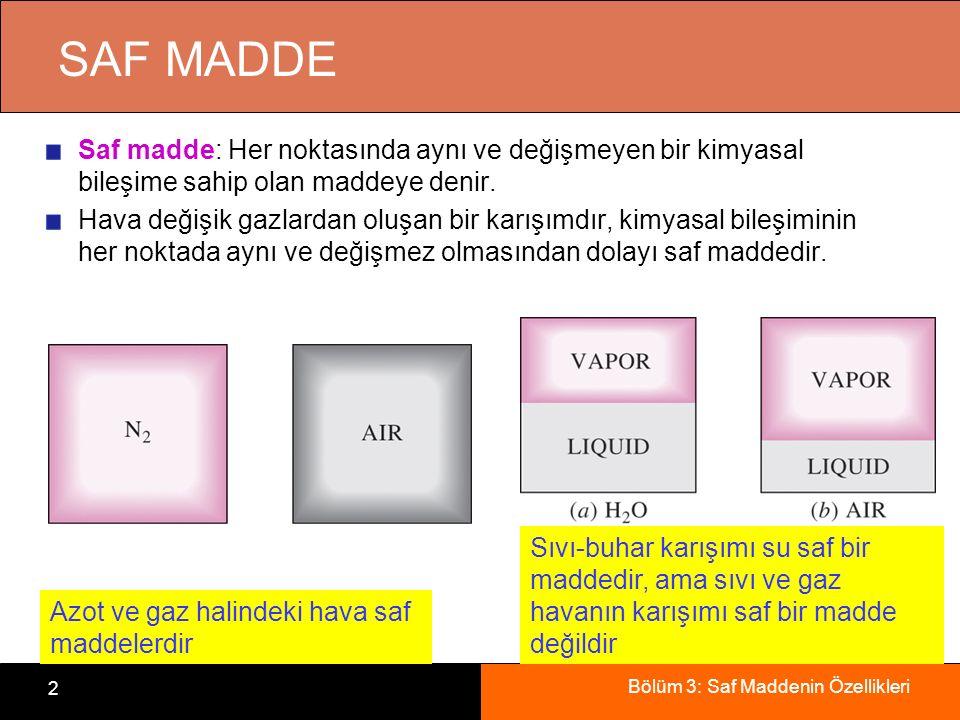 Bölüm 3: Saf Maddenin Özellikleri 2 SAF MADDE Saf madde: Her noktasında aynı ve değişmeyen bir kimyasal bileşime sahip olan maddeye denir. Hava değişi