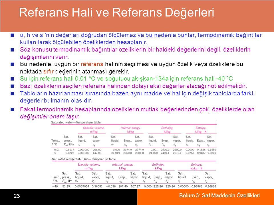Bölüm 3: Saf Maddenin Özellikleri 23 Referans Hali ve Referans Değerleri u, h ve s 'nin değerleri doğrudan ölçülemez ve bu nedenle bunlar, termodinami
