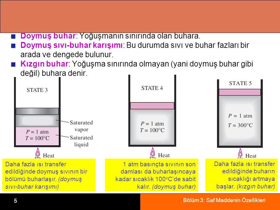 Bölüm 3: Saf Maddenin Özellikleri 5 Doymuş buhar: Yoğuşmanın sınırında olan buhara. Doymuş sıvı-buhar karışımı: Bu durumda sıvı ve buhar fazları bir a