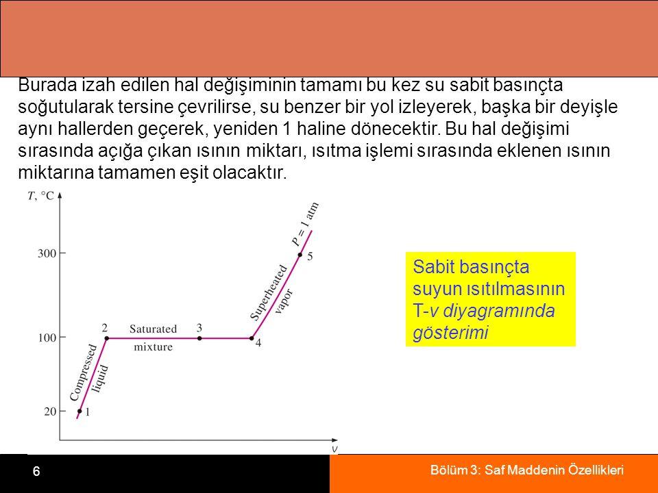 Bölüm 3: Saf Maddenin Özellikleri 6 Sabit basınçta suyun ısıtılmasının T-v diyagramında gösterimi Burada izah edilen hal değişiminin tamamı bu kez su