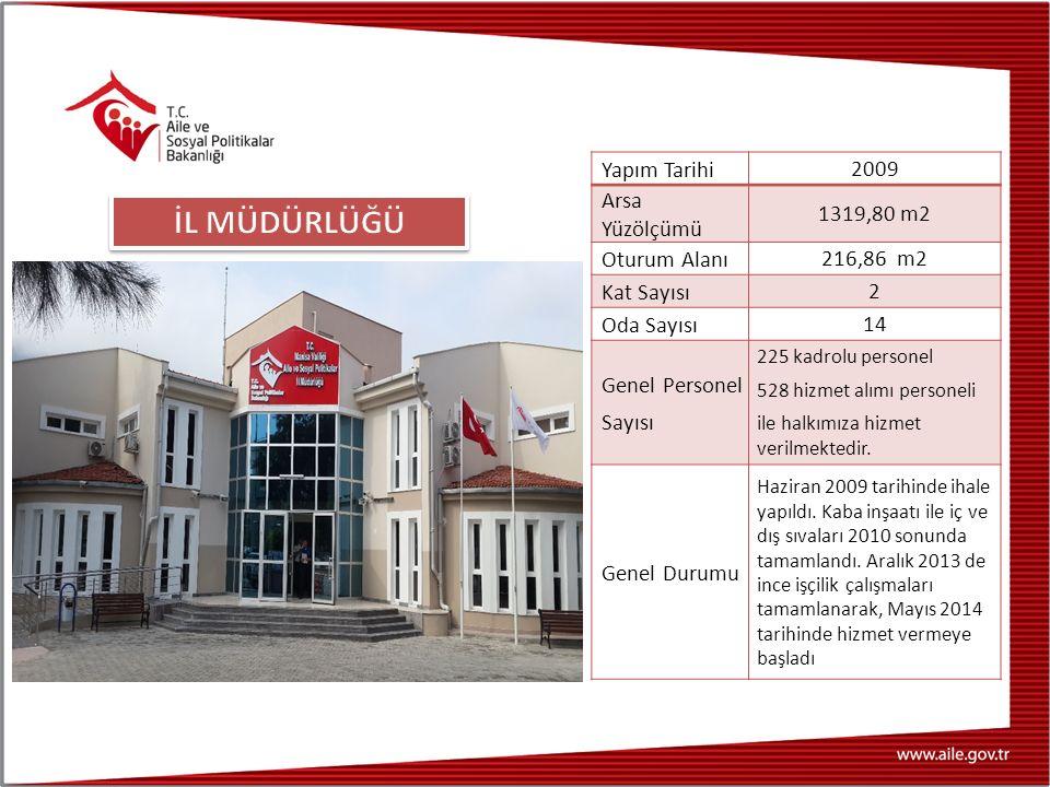 Yapım Tarihi 2009 Arsa Yüzölçümü 1319,80 m2 Oturum Alanı 216,86 m2 Kat Sayısı 2 Oda Sayısı 14 Genel Personel Sayısı 225 kadrolu personel 528 hizmet al