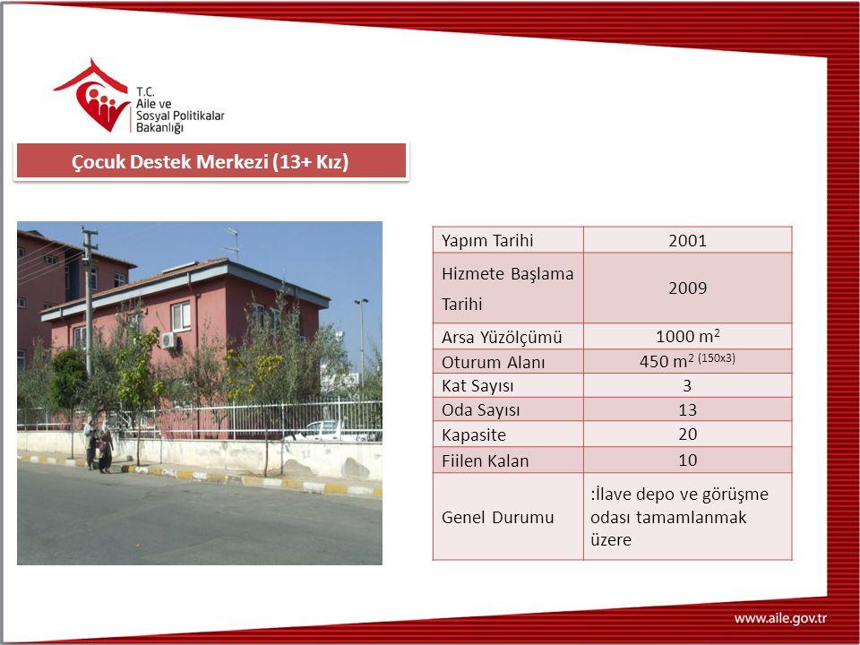 Yapım Tarihi 2001 Hizmete Başlama Tarihi 2009 Arsa Yüzölçümü 1000 m 2 Oturum Alanı 450 m 2 (150x3) Kat Sayısı 3 Oda Sayısı 13 Kapasite 20 Fiilen Kalan