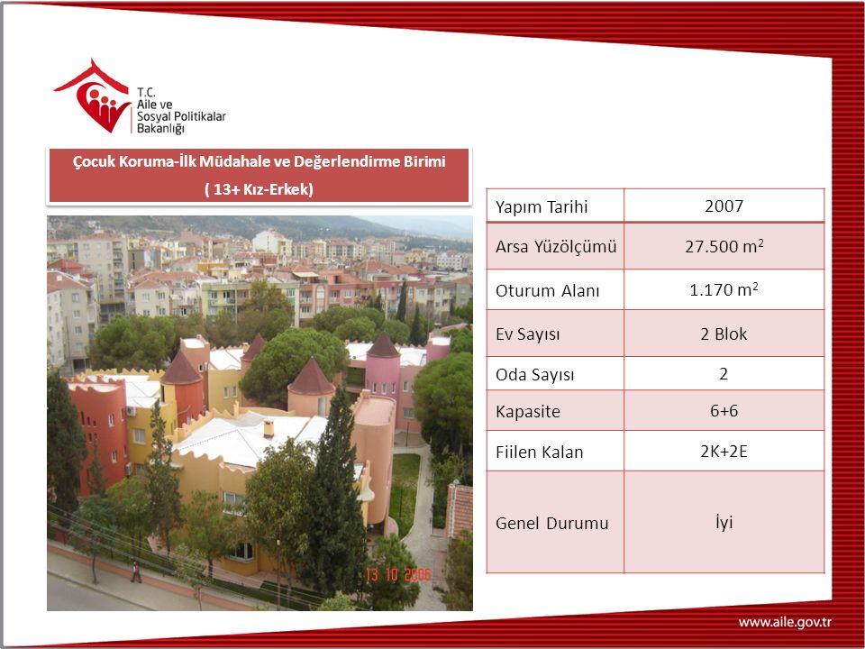 Yapım Tarihi 2007 Arsa Yüzölçümü 27.500 m 2 Oturum Alanı 1.170 m 2 Ev Sayısı 2 Blok Oda Sayısı 2 Kapasite 6+6 Fiilen Kalan 2K+2E Genel Durumu İyi Çocu