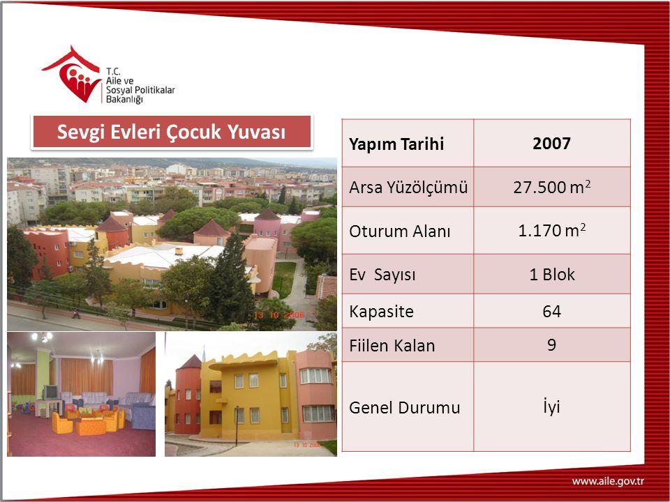 Yapım Tarihi 2007 Arsa Yüzölçümü 27.500 m 2 Oturum Alanı 1.170 m 2 Ev Sayısı 1 Blok Kapasite 64 Fiilen Kalan 9 Genel Durumu İyi Sevgi Evleri Çocuk Yuv