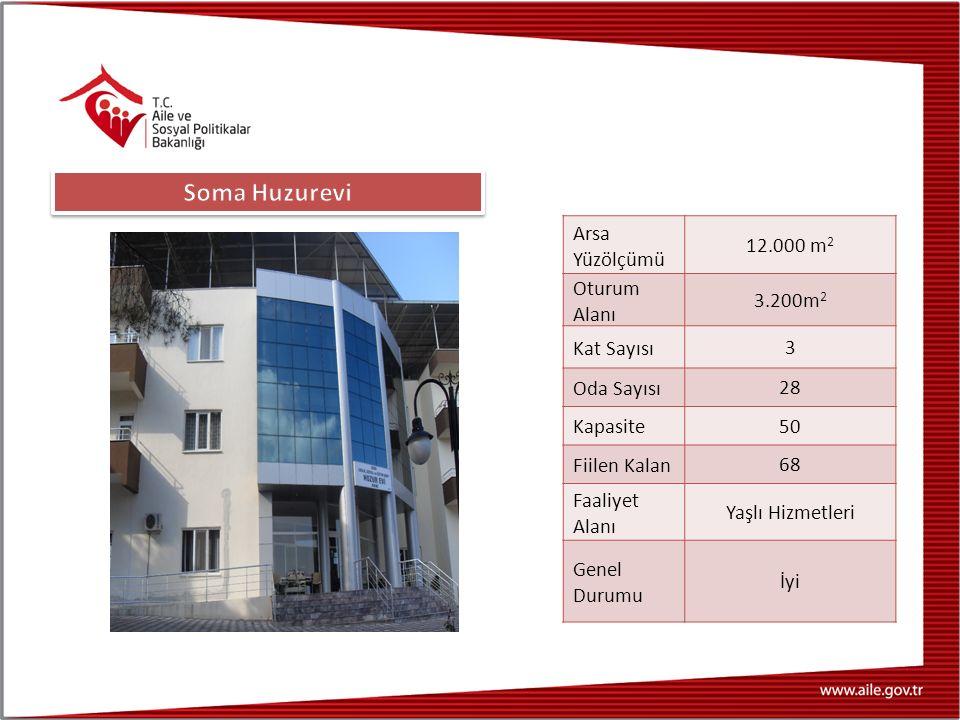Arsa Yüzölçümü 12.000 m 2 Oturum Alanı 3.200m 2 Kat Sayısı 3 Oda Sayısı 28 Kapasite 50 Fiilen Kalan 68 Faaliyet Alanı Yaşlı Hizmetleri Genel Durumu İy