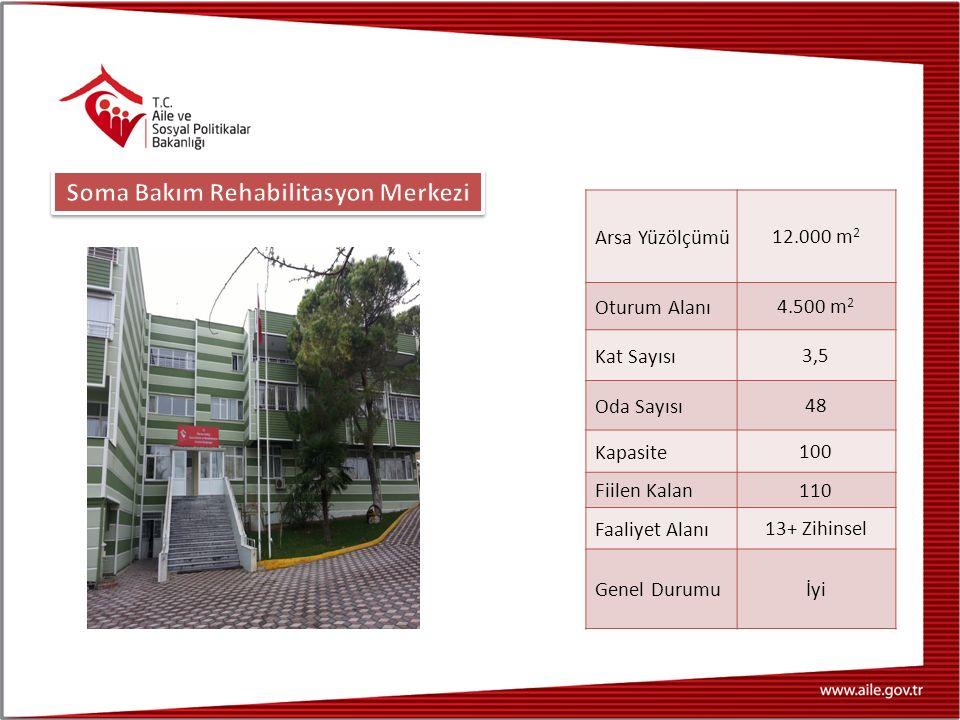 Arsa Yüzölçümü 12.000 m 2 Oturum Alanı 4.500 m 2 Kat Sayısı 3,5 Oda Sayısı 48 Kapasite 100 Fiilen Kalan 110 Faaliyet Alanı 13+ Zihinsel Genel Durumu İ