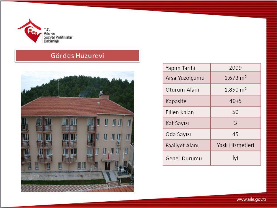 Yapım Tarihi 2009 Arsa Yüzölçümü 1.673 m 2 Oturum Alanı 1.850 m 2 Kapasite 40+5 Fiilen Kalan 50 Kat Sayısı 3 Oda Sayısı 45 Faaliyet Alanı Yaşlı Hizmet