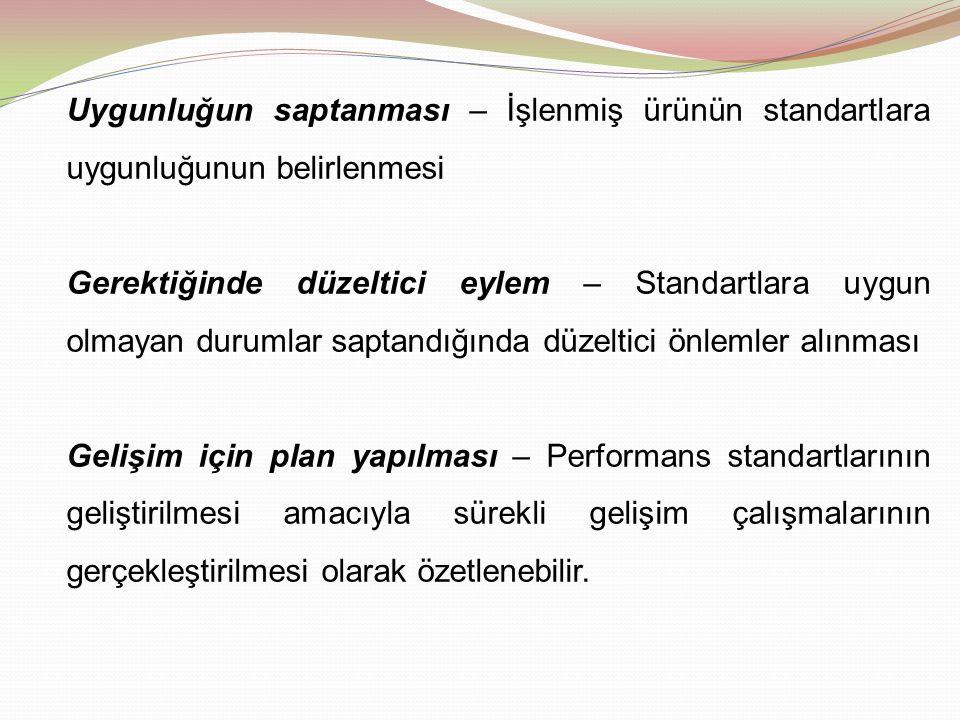 Uygunluğun saptanması – İşlenmiş ürünün standartlara uygunluğunun belirlenmesi Gerektiğinde düzeltici eylem – Standartlara uygun olmayan durumlar sapt