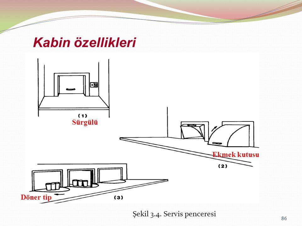 86 Kabin özellikleri Sürgülü Ekmek kutusu Döner tip Şekil 3.4. Servis penceresi