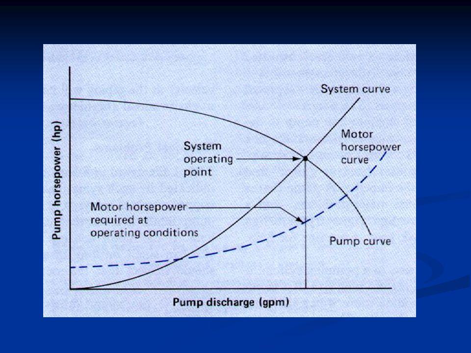 Elektriksel Problemler Hidrolik sistemlerde elektriki problemler genelde termik atması yüksek akım çekmesi akım çekmesi gibi belirtilerle gösterilir.Pompa motorunu aşırı yüklenmesi, yaygın bir elektrik problemidir.eğer motorun gövdesi aşırı sıcak veya pres bant izolasyon yanığı kokusu duyabiliyorsanız motorun aşırı yüklendiğinden şüphelenebiliriz.