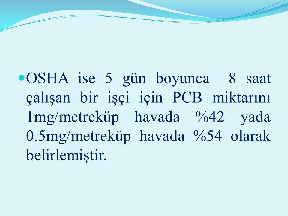 22 EPA standartlarına göre içme sularında kabul edilebilir PCB oranı 0.5 ppm dir. Ve ticari balıkçılık yapılan sulardaki PCB oranı EPA standartlarına