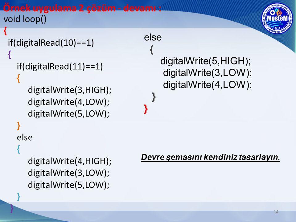 14 Örnek uygulama 2 çözüm - devamı : void loop() { if(digitalRead(10)==1) { if(digitalRead(11)==1) { digitalWrite(3,HIGH); digitalWrite(4,LOW); digitalWrite(5,LOW); } else { digitalWrite(4,HIGH); digitalWrite(3,LOW); digitalWrite(5,LOW); } } else { digitalWrite(5,HIGH); digitalWrite(3,LOW); digitalWrite(4,LOW); } } Devre şemasını kendiniz tasarlayın.