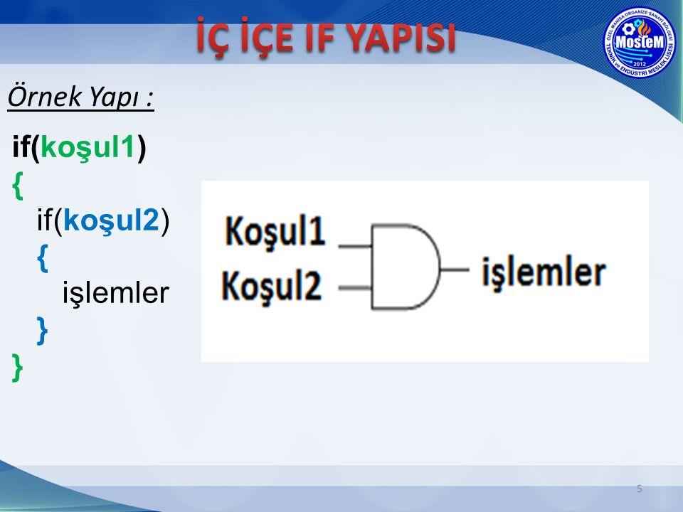 5 Örnek Yapı : if(koşul1) { if(koşul2) { işlemler } }