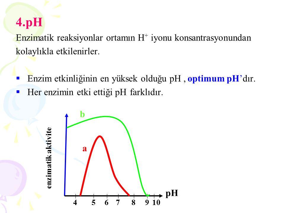 4.pH Enzimatik reaksiyonlar ortamın H + iyonu konsantrasyonundan kolaylıkla etkilenirler.  Enzim etkinliğinin en yüksek olduğu pH, optimum pH'dır. 