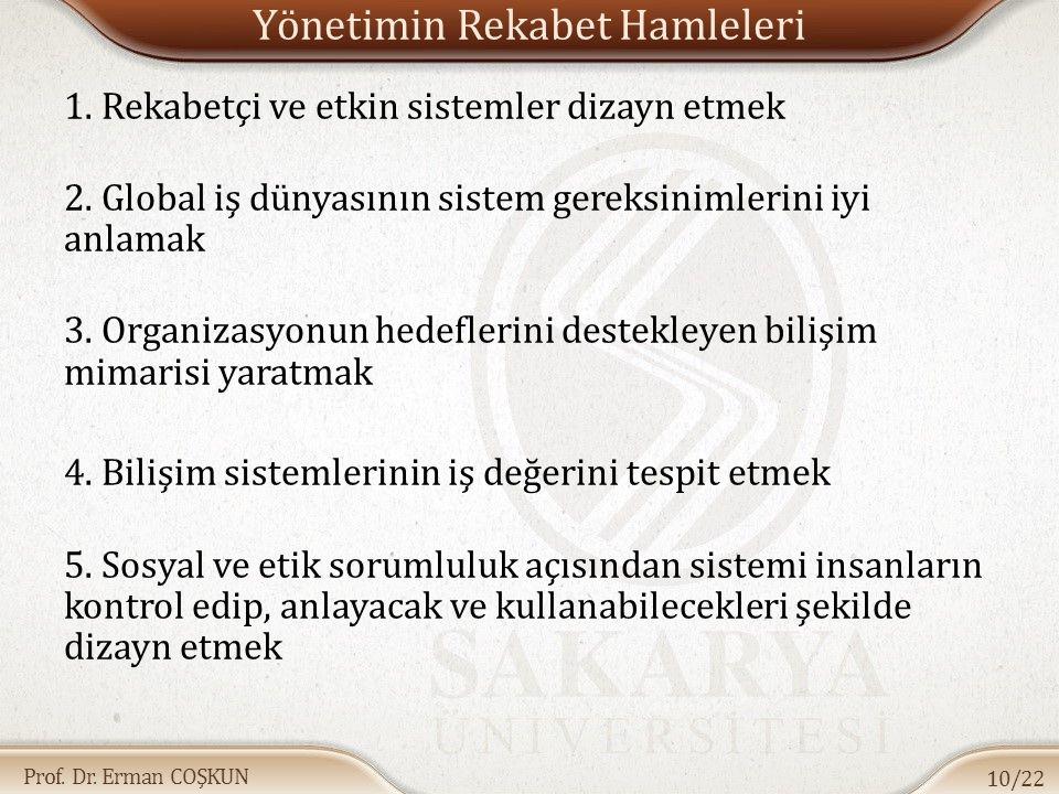 Prof. Dr. Erman COŞKUN Yönetimin Rekabet Hamleleri 1. Rekabetçi ve etkin sistemler dizayn etmek 2. Global iş dünyasının sistem gereksinimlerini iyi an