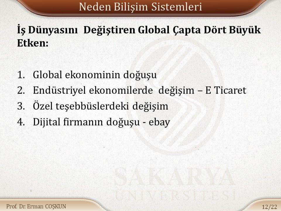 Prof. Dr. Erman COŞKUN Neden Bilişim Sistemleri İş Dünyasını Değiştiren Global Çapta Dört Büyük Etken: 1.Global ekonominin doğuşu 2.Endüstriyel ekonom