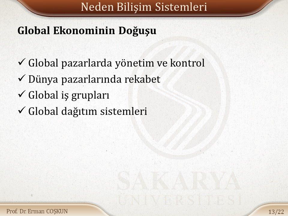 Prof. Dr. Erman COŞKUN Neden Bilişim Sistemleri Global Ekonominin Doğuşu Global pazarlarda yönetim ve kontrol Dünya pazarlarında rekabet Global iş gru