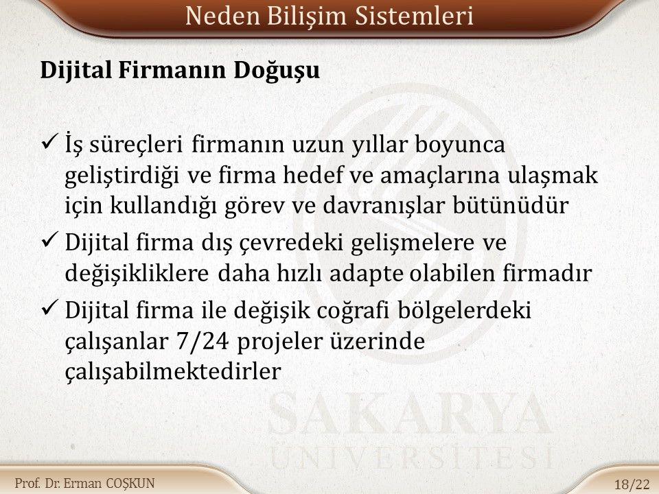Prof. Dr. Erman COŞKUN Neden Bilişim Sistemleri Dijital Firmanın Doğuşu İş süreçleri firmanın uzun yıllar boyunca geliştirdiği ve firma hedef ve amaçl