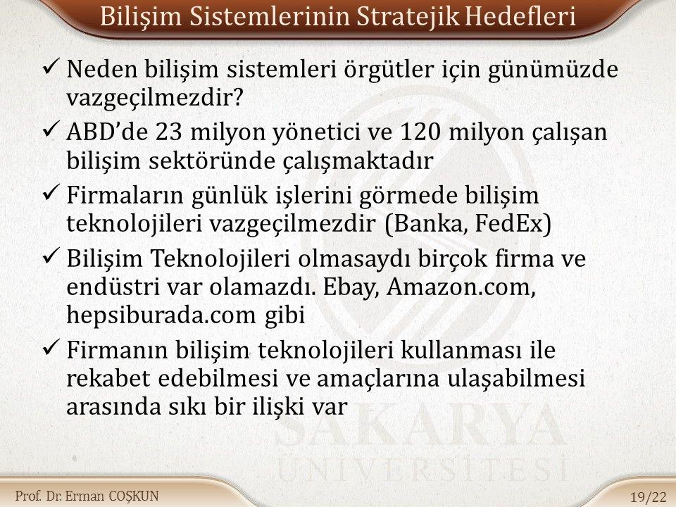 Prof. Dr. Erman COŞKUN Bilişim Sistemlerinin Stratejik Hedefleri Neden bilişim sistemleri örgütler için günümüzde vazgeçilmezdir? ABD'de 23 milyon yön