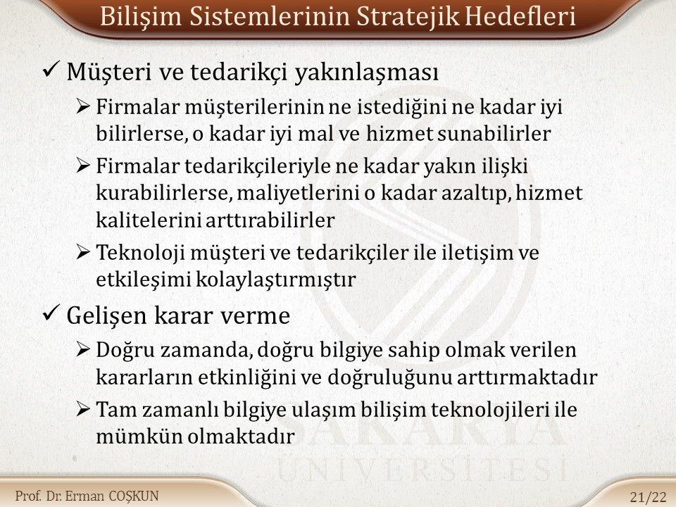 Prof. Dr. Erman COŞKUN Bilişim Sistemlerinin Stratejik Hedefleri Müşteri ve tedarikçi yakınlaşması  Firmalar müşterilerinin ne istediğini ne kadar iy