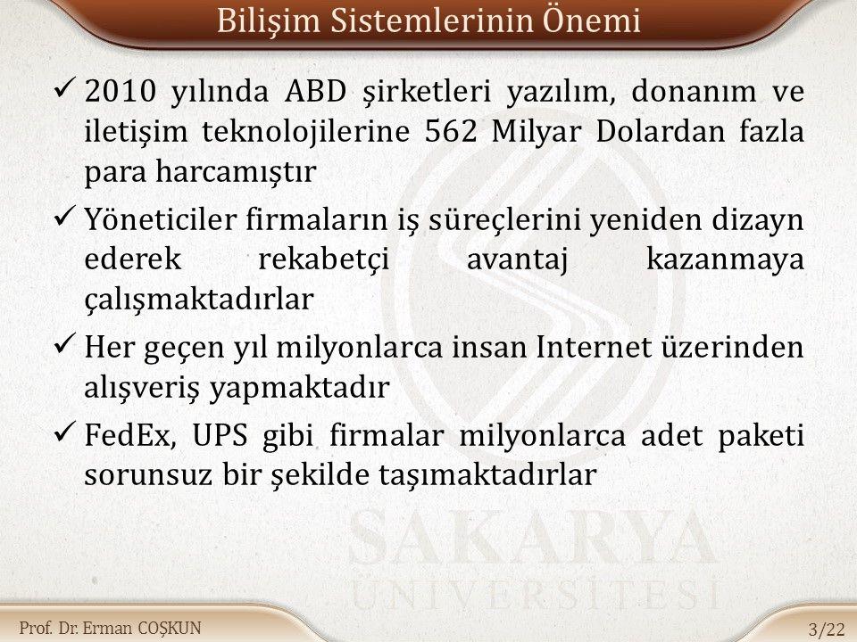 Prof. Dr. Erman COŞKUN Bilişim Sistemlerinin Önemi 2010 yılında ABD şirketleri yazılım, donanım ve iletişim teknolojilerine 562 Milyar Dolardan fazla