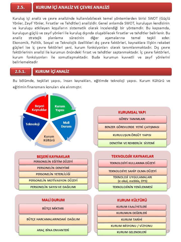 Bu bölümde, teşkilat yapısı, insan kaynakları, eğitimde teknoloji yapısı. Kurum Kültürü ve eğitimin finansmanı konuları ele alınmıştır. KURUM İÇİ ANAL