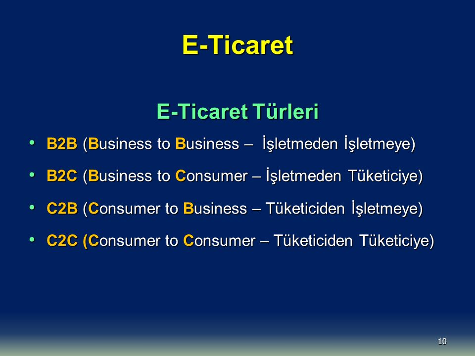 10 E-Ticaret E-Ticaret Türleri B2B (Business to Business – İşletmeden İşletmeye) B2B (Business to Business – İşletmeden İşletmeye) B2C (Business to Consumer – İşletmeden Tüketiciye) B2C (Business to Consumer – İşletmeden Tüketiciye) C2B (Consumer to Business – Tüketiciden İşletmeye) C2B (Consumer to Business – Tüketiciden İşletmeye) C2C (Consumer to Consumer – Tüketiciden Tüketiciye) C2C (Consumer to Consumer – Tüketiciden Tüketiciye)
