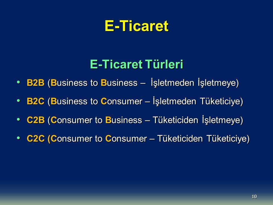 10 E-Ticaret E-Ticaret Türleri B2B (Business to Business – İşletmeden İşletmeye) B2B (Business to Business – İşletmeden İşletmeye) B2C (Business to Co