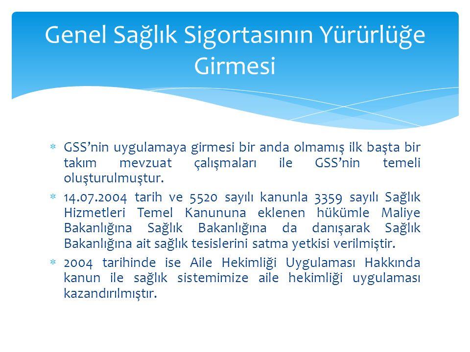  GSS'nin uygulamaya girmesi bir anda olmamış ilk başta bir takım mevzuat çalışmaları ile GSS'nin temeli oluşturulmuştur.  14.07.2004 tarih ve 5520 s