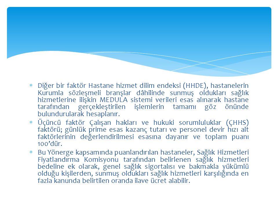  Diğer bir faktör Hastane hizmet dilim endeksi (HHDE), hastanelerin Kurumla sözleşmeli branşlar dâhilinde sunmuş oldukları sağlık hizmetlerine ilişki