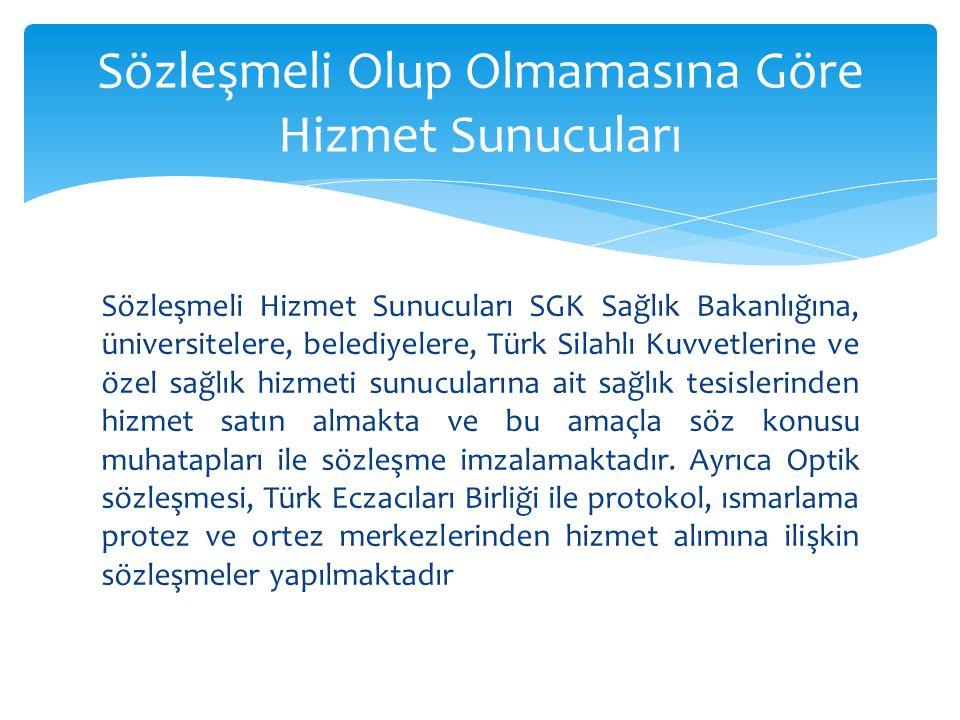 Sözleşmeli Hizmet Sunucuları SGK Sağlık Bakanlığına, üniversitelere, belediyelere, Türk Silahlı Kuvvetlerine ve özel sağlık hizmeti sunucularına ait s