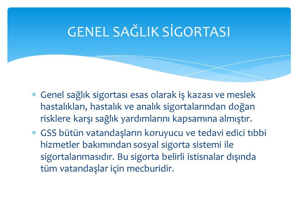  Gelir tespiti yapılmaksızın genel sağlık sigortalılığı ya da bakmakla yükümlü olduğu kişi bulunmayan Türk vatandaşlarından 18 yaşını doldurmamış çocuklar hiçbir işlem ve tescile bakılmaksızın GSS'lı sayılır.