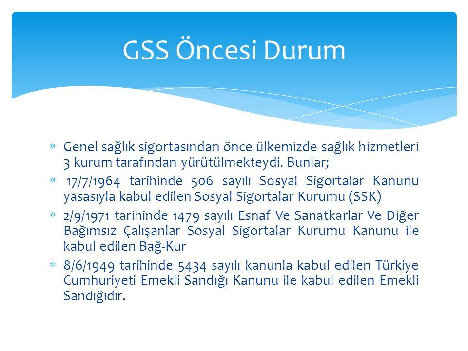  Öncelikle ikametgâhın Türkiye dışına çıkarılması halinde GSS son bulur.