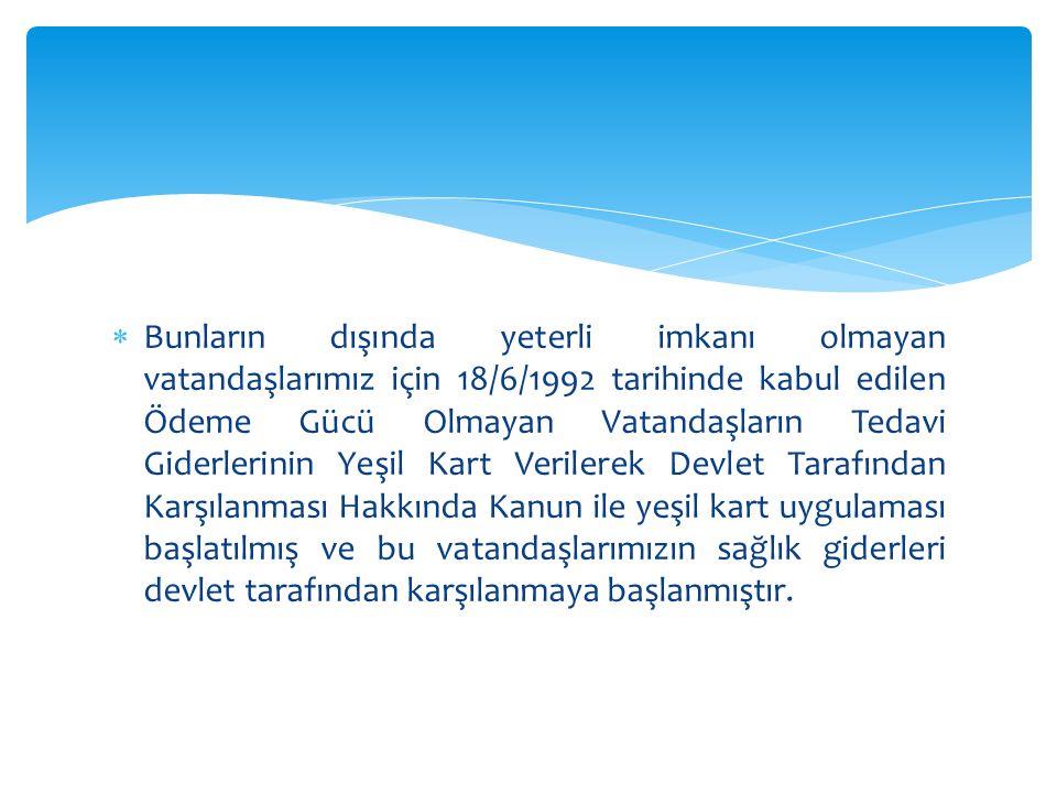  Sosyal Sigortalar Kurumu (kısaca SSK), Türkiye Cumhuriyeti Çalışma ve Sosyal Güvenlik Bakanlığı na bağlı bir sosyal güvenlik kurumuydu.
