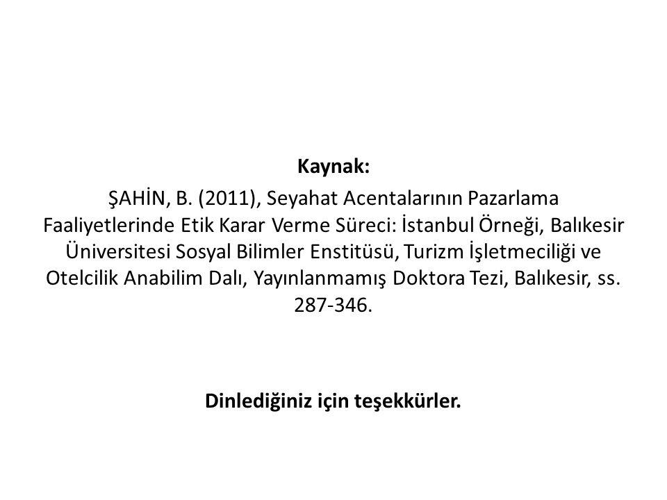 Kaynak: ŞAHİN, B. (2011), Seyahat Acentalarının Pazarlama Faaliyetlerinde Etik Karar Verme Süreci: İstanbul Örneği, Balıkesir Üniversitesi Sosyal Bili