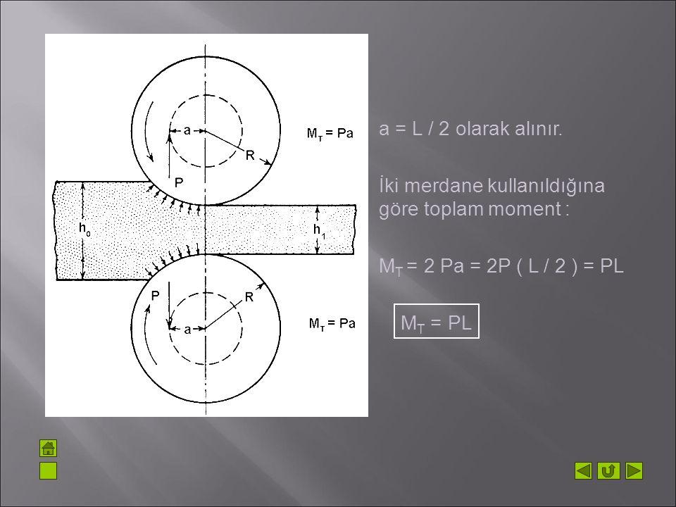 a = L / 2 olarak alınır. İki merdane kullanıldığına göre toplam moment : M T = 2 Pa = 2P ( L / 2 ) = PL M T = PL