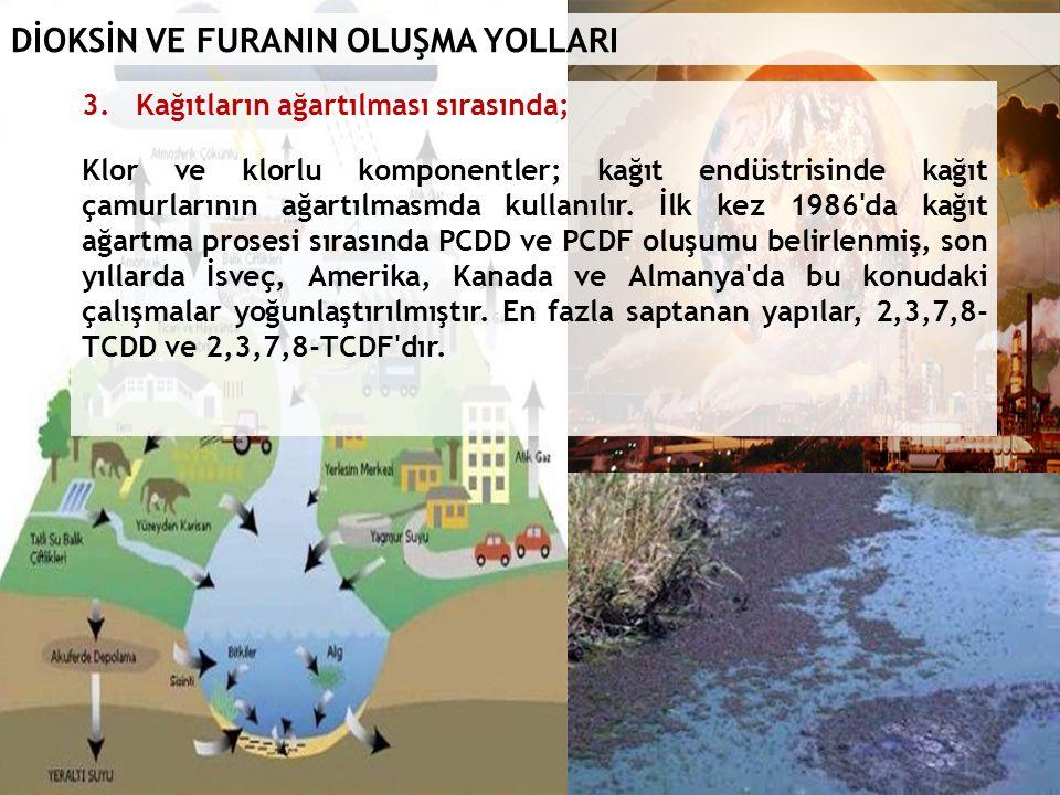 DİOKSİN VE FURANIN OLUŞMA YOLLARI 3.