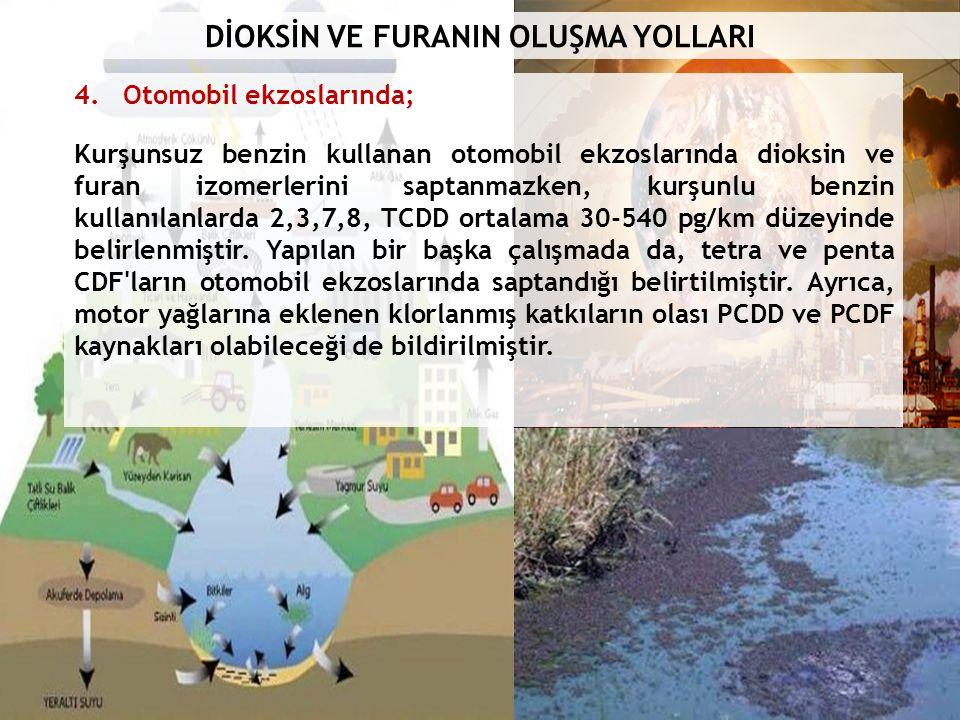 DİOKSİN VE FURANIN OLUŞMA YOLLARI 4.