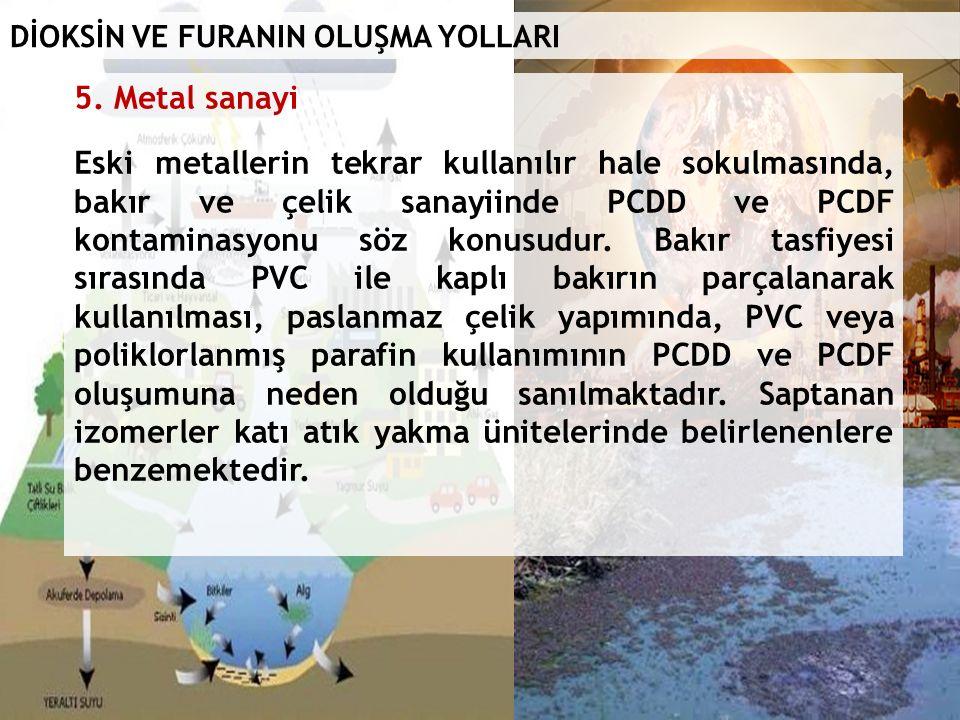 DİOKSİN VE FURANIN OLUŞMA YOLLARI 5.