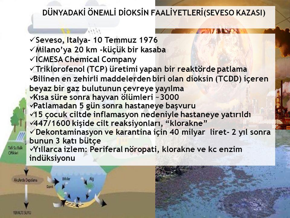 DÜNYADAKİ ÖNEMLİ DİOKSİN FAALİYETLERİ(SEVESO KAZASI) Seveso, Italya- 10 Temmuz 1976 Milano'ya 20 km -küçük bir kasaba ICMESA Chemical Company Triklorofenol (TCP) üretimi yapan bir reaktörde patlama Bilinen en zehirli maddelerden biri olan dioksin (TCDD) içeren beyaz bir gaz bulutunun çevreye yayılma Kısa süre sonra hayvan ölümleri ~3000 Patlamadan 5 gün sonra hastaneye başvuru 15 çocuk ciltde inflamasyon nedeniyle hastaneye yatırıldı 447/1600 kişide cilt reaksiyonları, klorakne Dekontaminasyon ve karantina için 40 milyar liret- 2 yıl sonra bunun 3 katı bütçe Yıllarca izlem: Periferal nöropati, klorakne ve kc enzim indüksiyonu