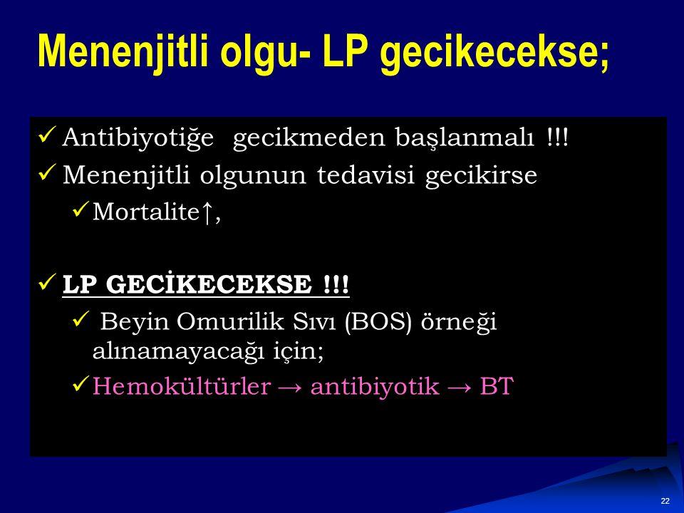 21 LP Ertele Kafa içi kitle Kafa içi Basınç Artışı (KİBAS) Nörolojik defisit Trombositopeni, kanama eğilimi LP yapılacak bölgede enfeksiyon Bilgisayar