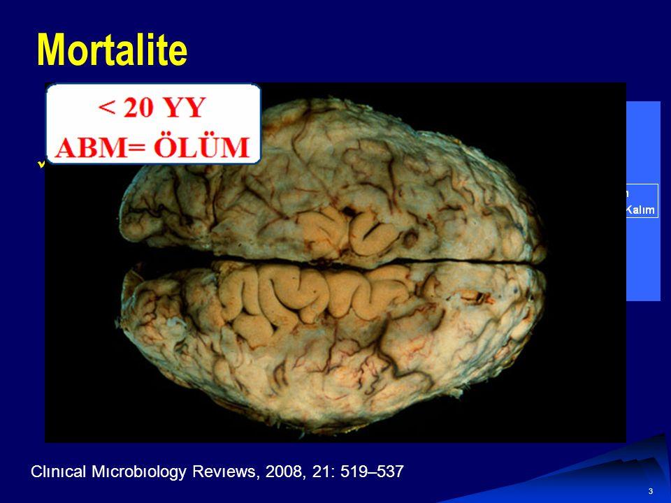 3 Mortalite En iyi merkezlerde yoğun bakım şartlarına rağmen %20-25 ölüm.