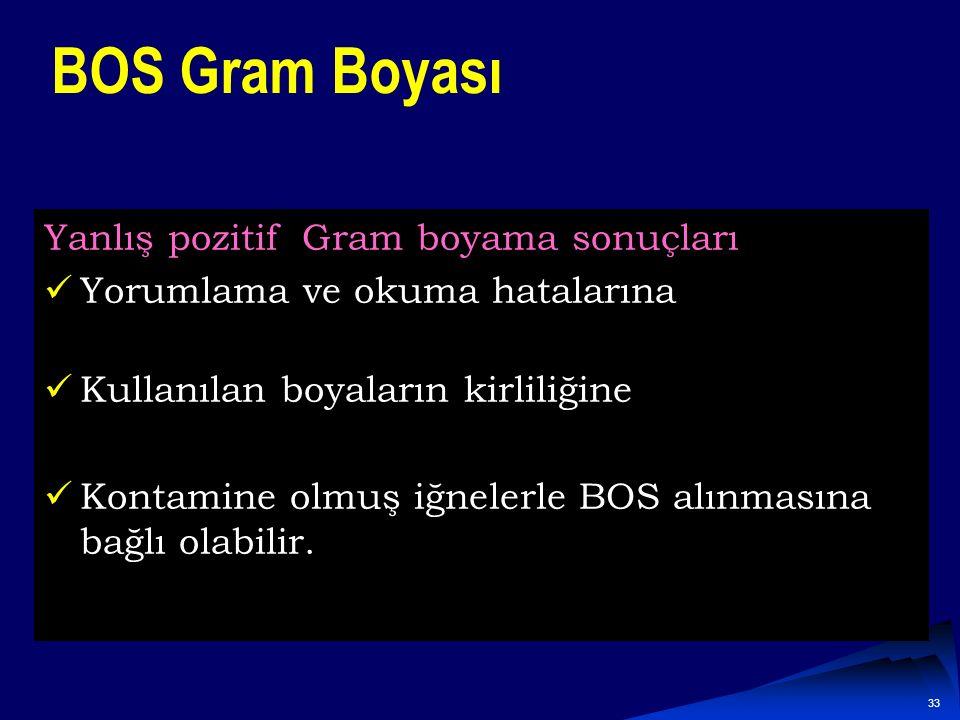 32 Gram Boyama Gram boyama hızlı, etkin bir şekilde tanıya götürür. Duyarlılık %60-90 Özgül: %97 BOS gramı ile tanı konulması BOS daki etken miktarıyl
