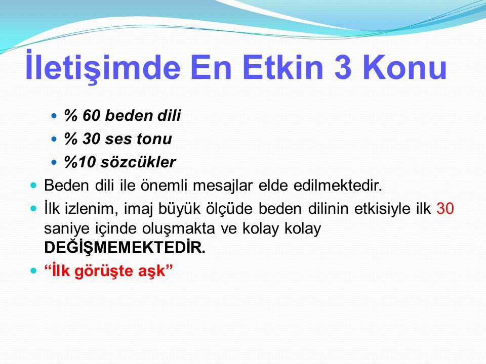 İletişimde En Etkin 3 Konu % 60 beden dili % 30 ses tonu %10 sözcükler Beden dili ile önemli mesajlar elde edilmektedir.