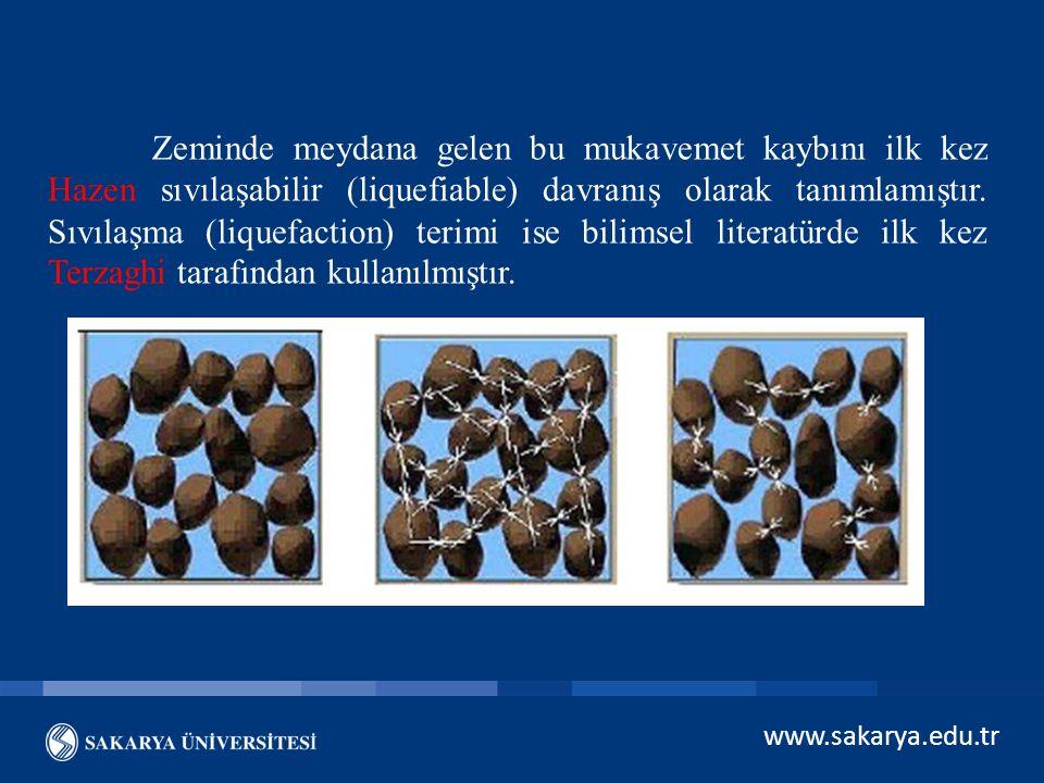 www.sakarya.edu.tr Zeminde meydana gelen bu mukavemet kaybını ilk kez Hazen sıvılaşabilir (liquefiable) davranış olarak tanımlamıştır. Sıvılaşma (liqu