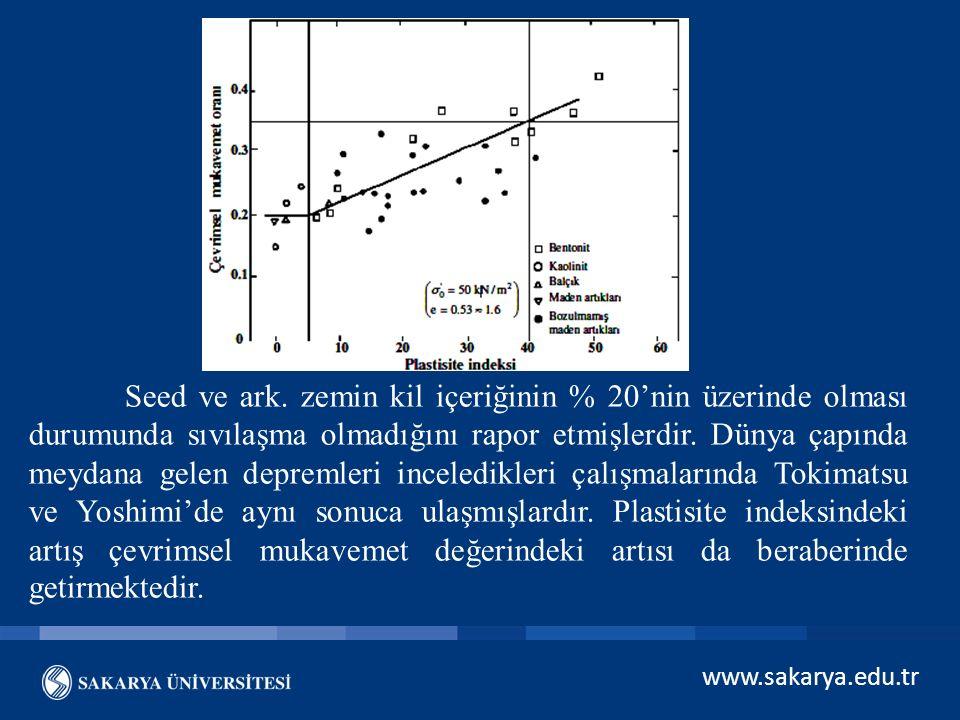 Seed ve ark. zemin kil içeriğinin % 20'nin üzerinde olması durumunda sıvılaşma olmadığını rapor etmişlerdir. Dünya çapında meydana gelen depremleri in